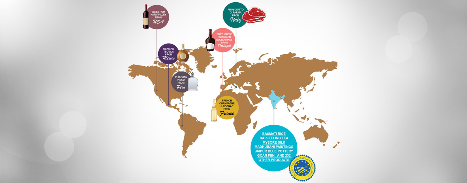 training Brand Law and Geographical Indications