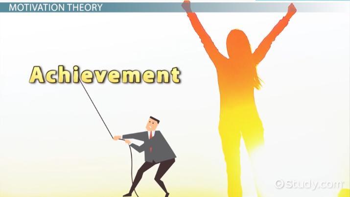 pelatihan Achievement Motivation