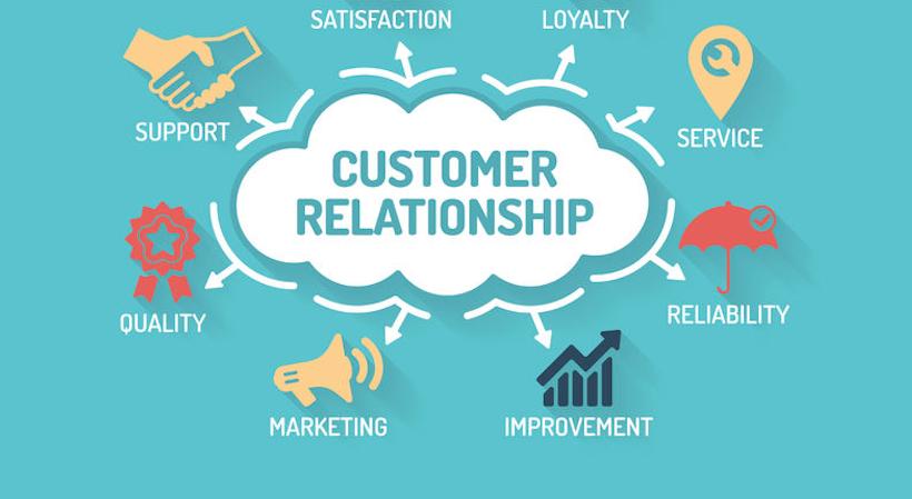 training Basic Marketing, pelatihan Customer Relationship Management
