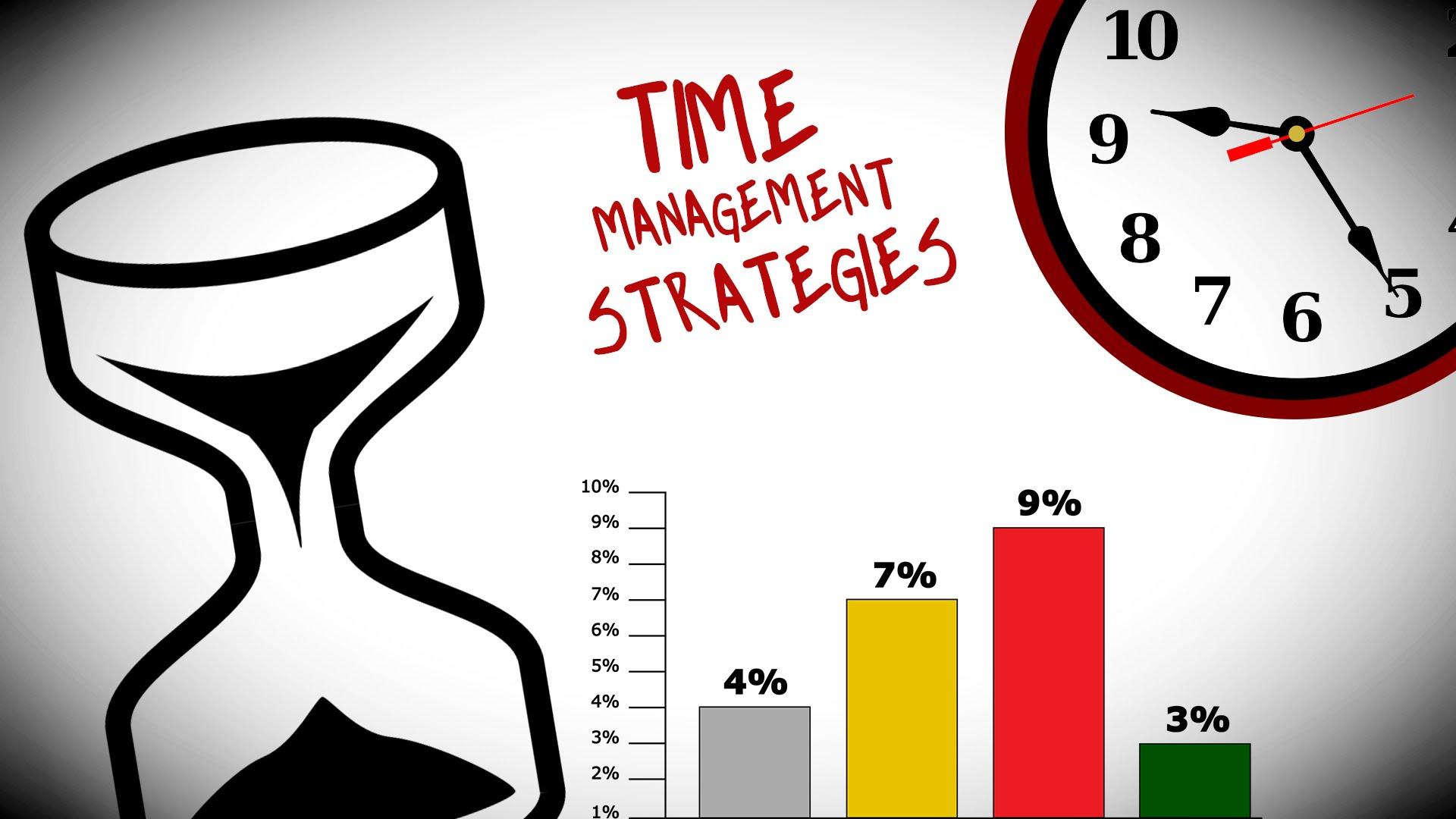 Training Basic of Time Management