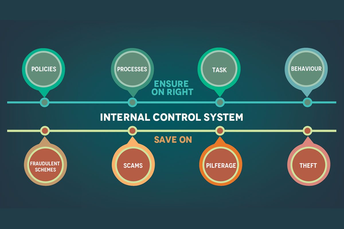 training tentang Effective Internal Control